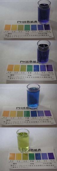 まずは還元水・酸性水チェック!!